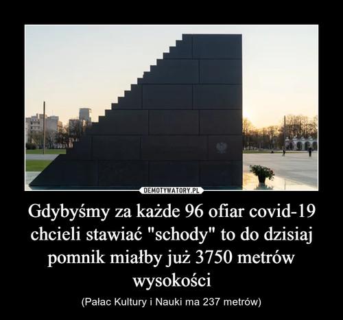 """Gdybyśmy za każde 96 ofiar covid-19 chcieli stawiać """"schody"""" to do dzisiaj pomnik miałby już 3750 metrów wysokości"""