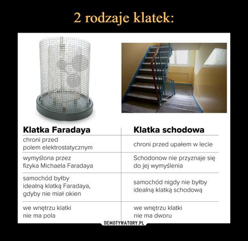 2 rodzaje klatek: